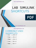 Matlab Shortcuts