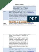 Act 4- Psicopatologia de La Adultez y La Vejez2