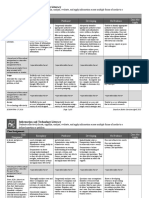 info tech literacy rubric template 6-17-2016