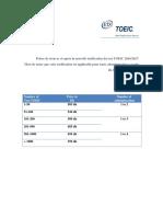 annonce_des_grille_des_tarifs_TOEIC_2016_1_.pdf