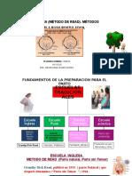 2° CLASE DE PSICOPROFILAXIS 2016- I34