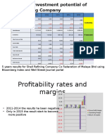 Analysis of Investment Potential of Shell Refining Company