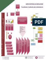 Inspección Técnica de Edificaciones_Poster