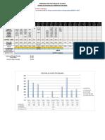 01. REPORTE DIARIO ACUMULADO RV0.pdf