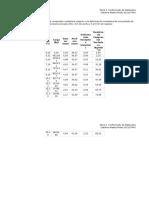Tarea 3. Graficos de Prueba Compresión.xls