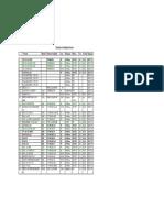 232969735-Tabela-Modulos-FORD.pdf