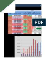 Options Open Interest Analysis