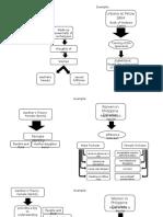 Graph Framework