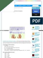 Perilian Blogspot Com 2013 02 Kombinasi Tombol Keyboard Dan