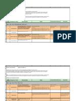 SPPIDInstall Checklist