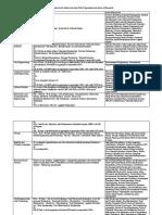 Eligibility Criteria PhD