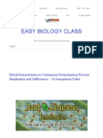 Difference Between Batch & Continuous Fermentation _ Easybiologyclass