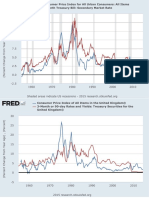 cpi and recessions