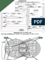 201002電子決済鳥瞰図(抜粋)