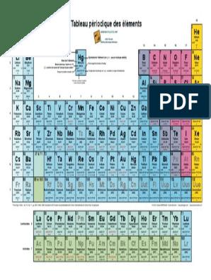 Tableau Periodique Des Elements 3 Lanthanide Elements Metalliques
