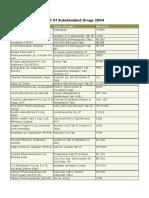 List of Substandard Drugs 2004