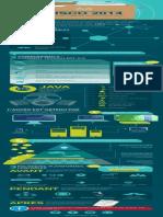 'Docslide.fr Cisco 2014 Rapport Annuel Sur La Securite.pdf'