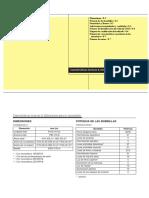 11+Caracteristicas+tecnicas-informacion+para+el+consumidor