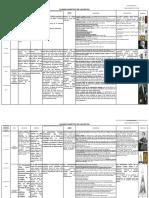 cuadro sinoptico de sectas todo.pdf
