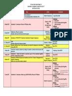Important Dates EBT446