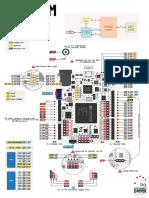 IceZUM FPGA
