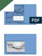 Capítulo9-Gráficos e Tabelas