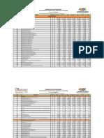 Lista de Precios Iccu 2016
