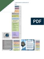 HABILIDADES GERENCIALES - Mapa Conceptual.docx