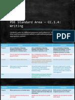 pa writing standards