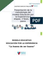 presentación metodologíaSEDATU