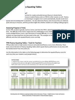 tpri grade 1 fluency equating tables | Teaching | Quality Of