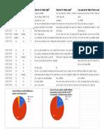 evaluation - ms  medina  responses