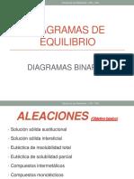 03 CLASE DIAGRAMAS DE EQUILIBRIO.pdf