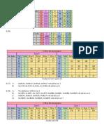 FinalPractice.pdf