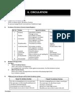 Circulation Final PDF