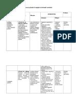 Elaborarea Planului de Ingrijire in Afectiunile Metabolice