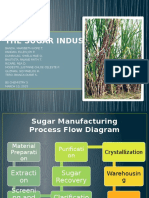 The Sugar Industry
