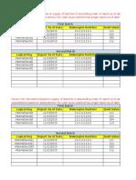 CDC Data Simulation on Ascending and Descending Order