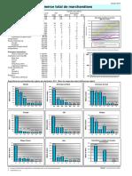 World Commodity Profiles14 f