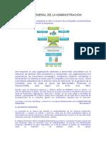 Panorama General de La Administracion Financiera