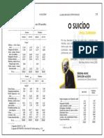 O Suidídio - Durkheim