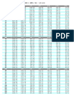 Bpm to Milliseconds Chart
