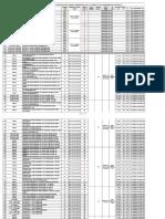 Cas-1 Cable Schedule (1)