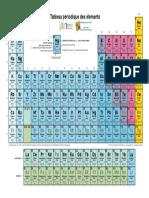 Tableau_periodique_des_elements.pdf
