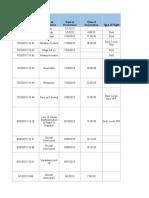 capstone team project data