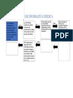 LINEA DEL TIEMPO DE INFORMATICA JURIDICA.docx