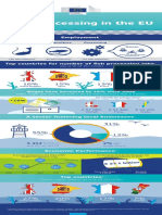 2014 1 Eu Fish Processing Sector Facts Figures EnINFOGRAPHIC[1]