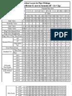 Friction Loss Data (1).pdf