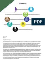IPS - PHY.pdf