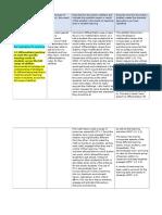 standard 1 annotation